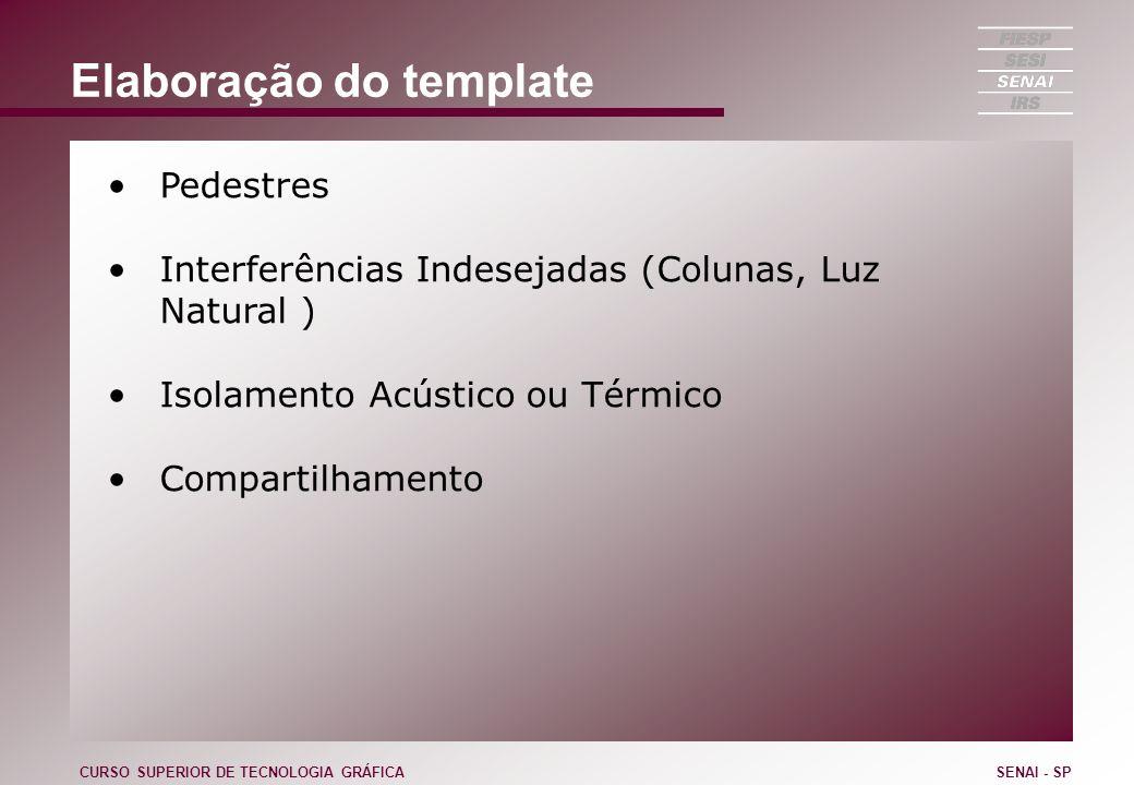 Elaboração do template Pedestres Interferências Indesejadas (Colunas, Luz Natural ) Isolamento Acústico ou Térmico Compartilhamento CURSO SUPERIOR DE