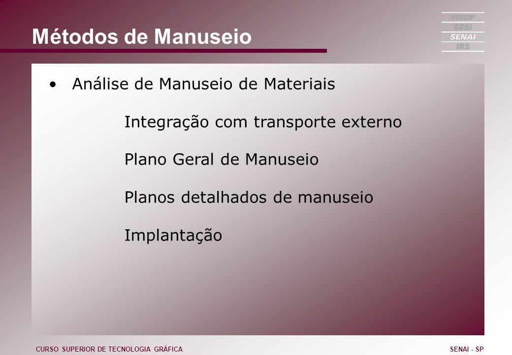 Métodos de Manuseio Análise de Manuseio de Materiais Integração com transporte externo Plano Geral de Manuseio Planos detalhados de manuseio Implantaç