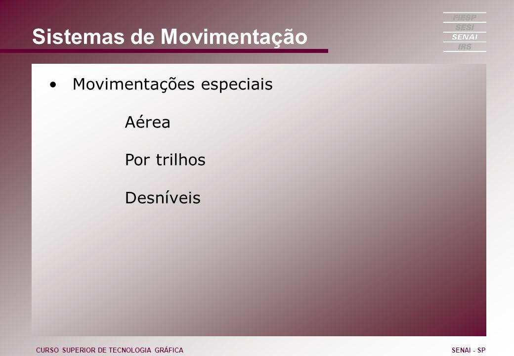 Sistemas de Movimentação Movimentações especiais Aérea Por trilhos Desníveis CURSO SUPERIOR DE TECNOLOGIA GRÁFICASENAI - SP