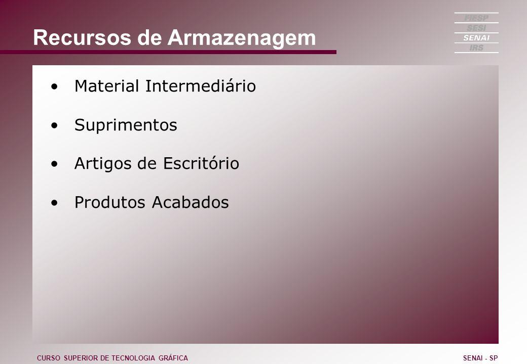Recursos de Armazenagem Material Intermediário Suprimentos Artigos de Escritório Produtos Acabados CURSO SUPERIOR DE TECNOLOGIA GRÁFICASENAI - SP