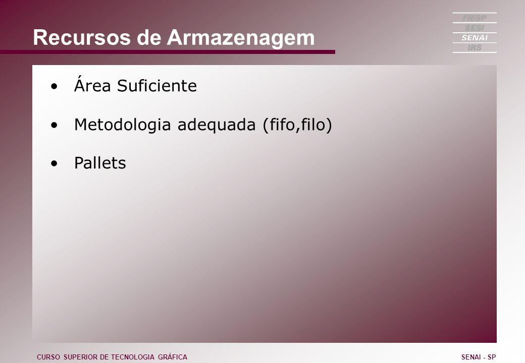 Recursos de Armazenagem Área Suficiente Metodologia adequada (fifo,filo) Pallets CURSO SUPERIOR DE TECNOLOGIA GRÁFICASENAI - SP