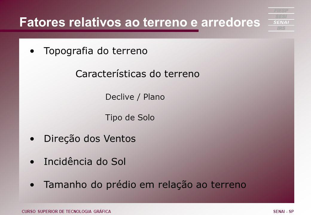 Fatores relativos ao terreno e arredores Topografia do terreno Características do terreno Declive / Plano Tipo de Solo Direção dos Ventos Incidência d