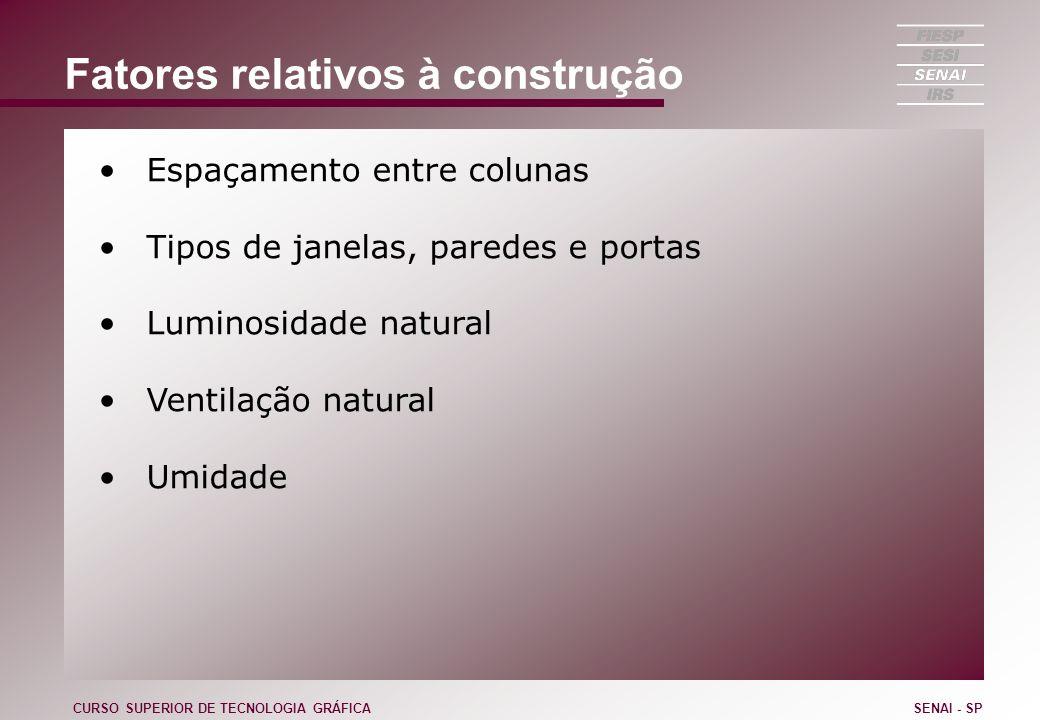 Fatores relativos à construção Espaçamento entre colunas Tipos de janelas, paredes e portas Luminosidade natural Ventilação natural Umidade CURSO SUPE