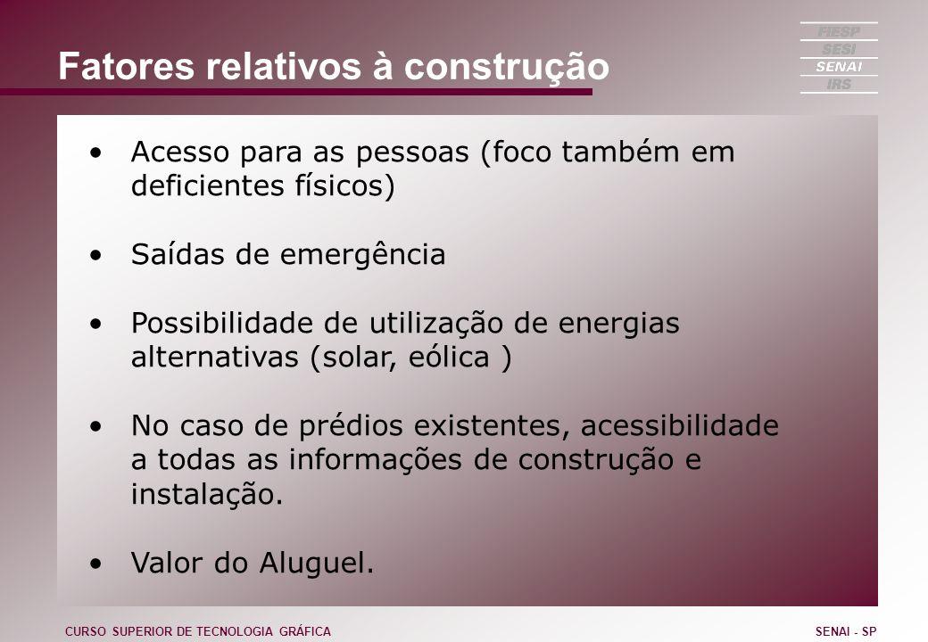 Fatores relativos à construção Acesso para as pessoas (foco também em deficientes físicos) Saídas de emergência Possibilidade de utilização de energia