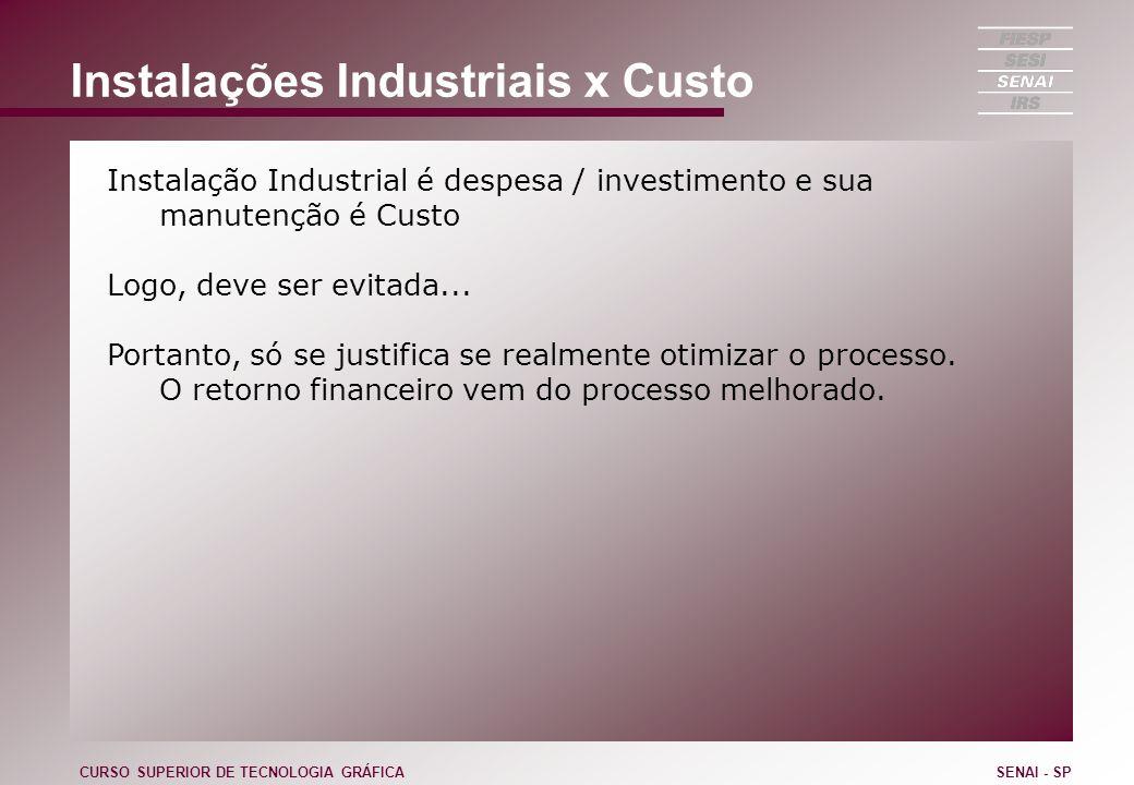 Instalações Industriais x Custo Instalação Industrial é despesa / investimento e sua manutenção é Custo Logo, deve ser evitada... Portanto, só se just