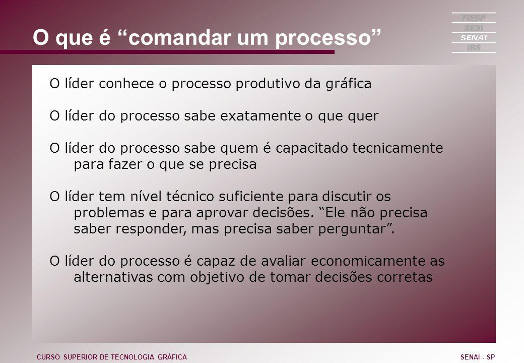 O que é comandar um processo O líder conhece o processo produtivo da gráfica O líder do processo sabe exatamente o que quer O líder do processo sabe q