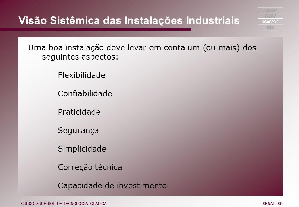 Visão Sistêmica das Instalações Industriais Uma boa instalação deve levar em conta um (ou mais) dos seguintes aspectos: Flexibilidade Confiabilidade P