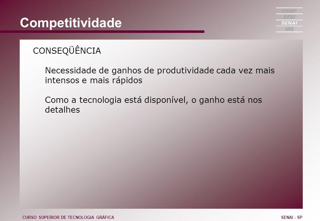 Competitividade NOVOS CAMPOS DE ATUAÇÃO Os periféricos e as instalações industriais passaram de simples pontos de apoio para fatores de diferenciação competitiva CURSO SUPERIOR DE TECNOLOGIA GRÁFICASENAI - SP