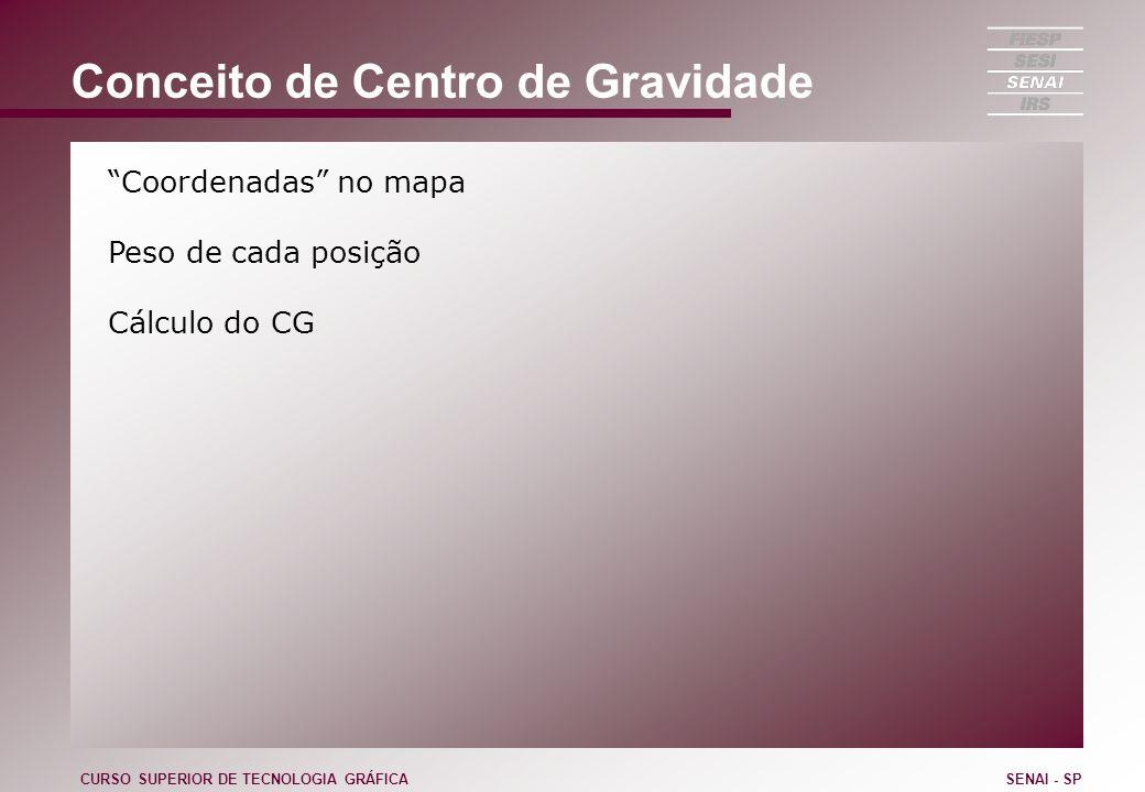 Conceito de Centro de Gravidade Coordenadas no mapa Peso de cada posição Cálculo do CG CURSO SUPERIOR DE TECNOLOGIA GRÁFICASENAI - SP
