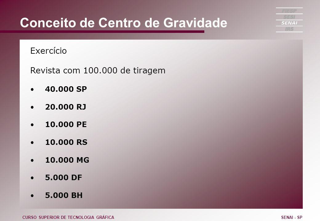 Conceito de Centro de Gravidade Exercício Revista com 100.000 de tiragem 40.000 SP 20.000 RJ 10.000 PE 10.000 RS 10.000 MG 5.000 DF 5.000 BH CURSO SUP