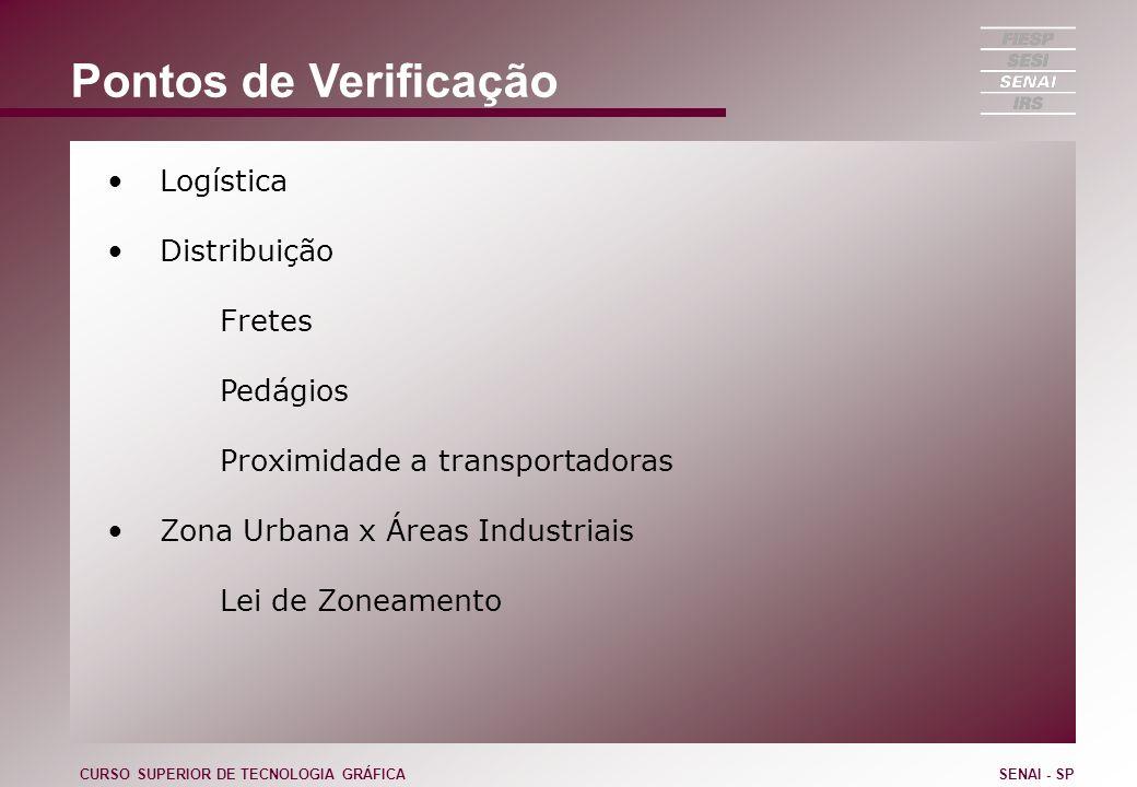Pontos de Verificação Logística Distribuição Fretes Pedágios Proximidade a transportadoras Zona Urbana x Áreas Industriais Lei de Zoneamento CURSO SUP