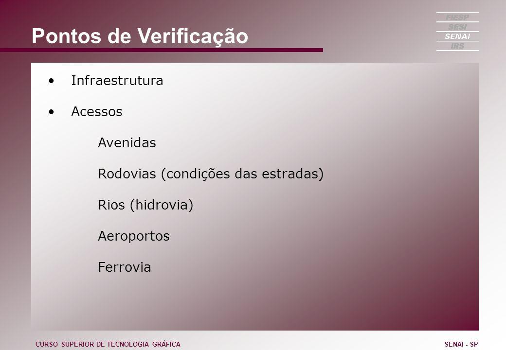 Pontos de Verificação Infraestrutura Acessos Avenidas Rodovias (condições das estradas) Rios (hidrovia) Aeroportos Ferrovia CURSO SUPERIOR DE TECNOLOG