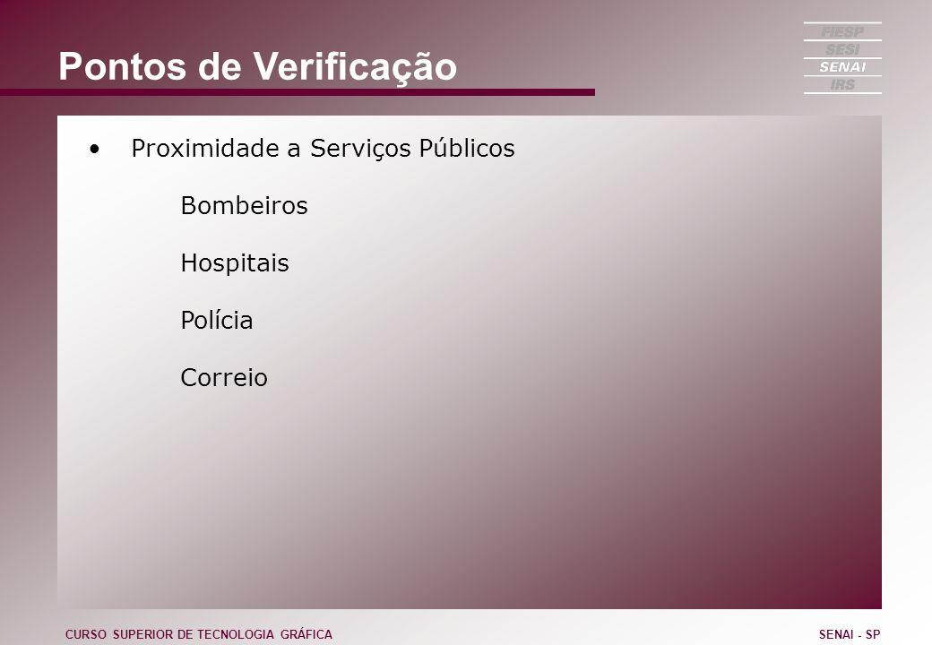 Pontos de Verificação Proximidade a Serviços Públicos Bombeiros Hospitais Polícia Correio CURSO SUPERIOR DE TECNOLOGIA GRÁFICASENAI - SP