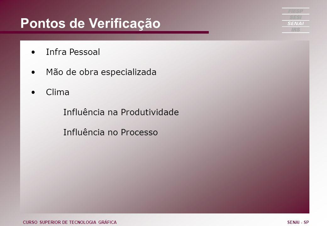 Pontos de Verificação Infra Pessoal Mão de obra especializada Clima Influência na Produtividade Influência no Processo CURSO SUPERIOR DE TECNOLOGIA GR