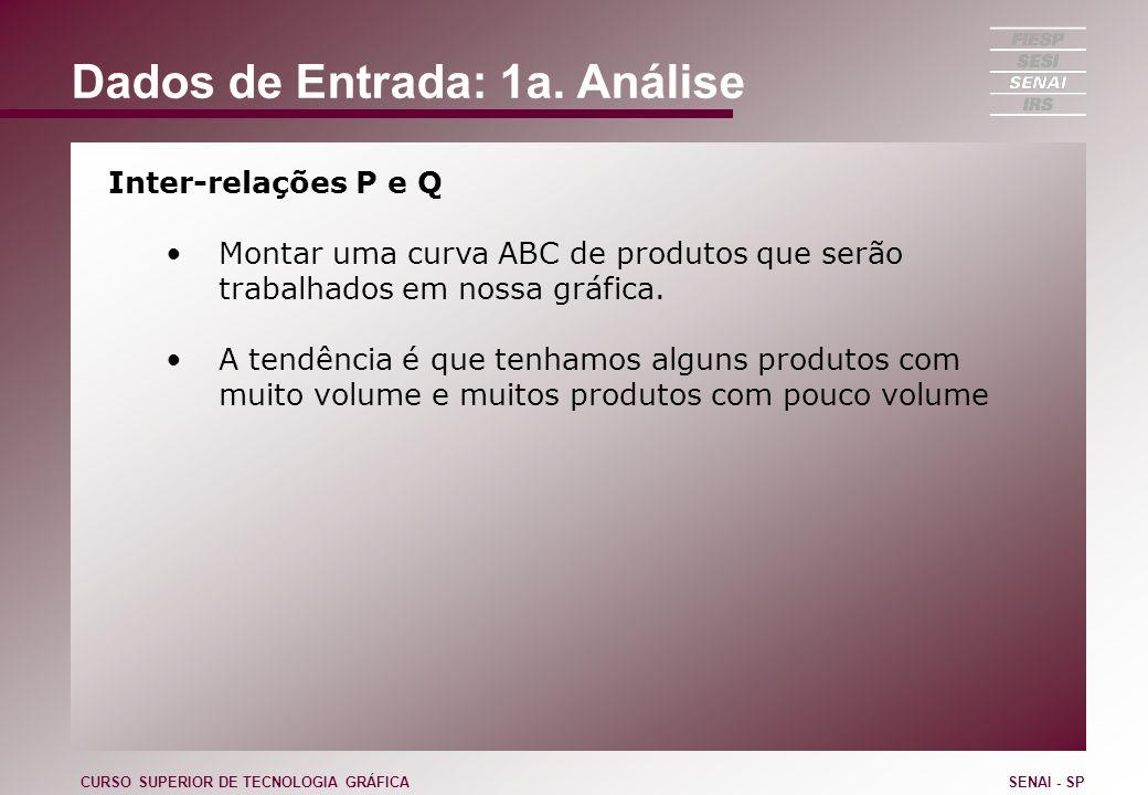 Dados de Entrada: 1a. Análise Inter-relações P e Q Montar uma curva ABC de produtos que serão trabalhados em nossa gráfica. A tendência é que tenhamos