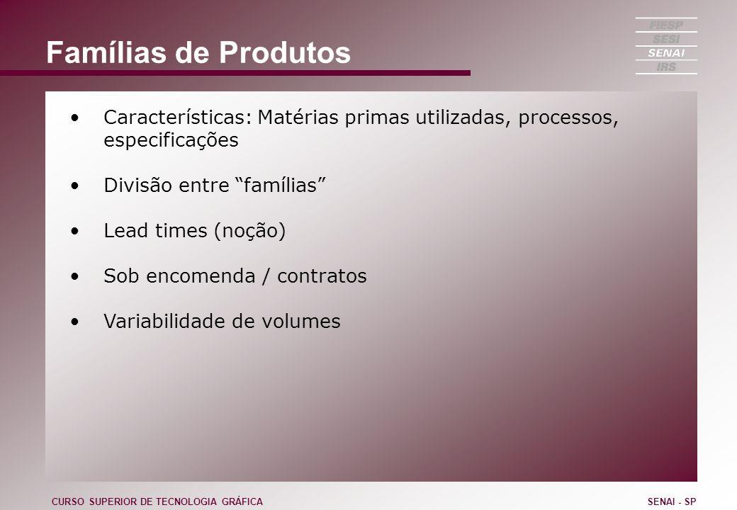 Famílias de Produtos Características: Matérias primas utilizadas, processos, especificações Divisão entre famílias Lead times (noção) Sob encomenda /