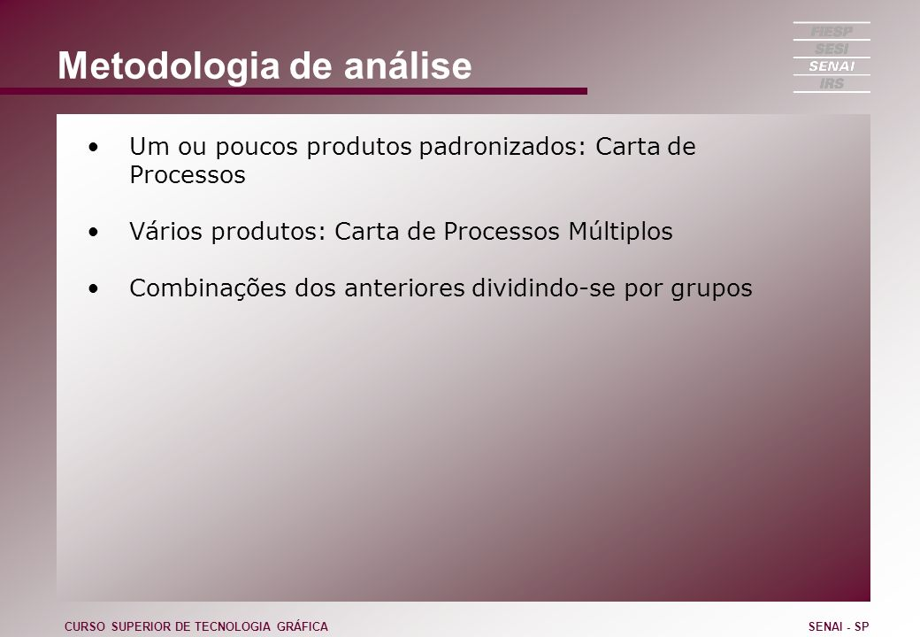 Metodologia de análise Um ou poucos produtos padronizados: Carta de Processos Vários produtos: Carta de Processos Múltiplos Combinações dos anteriores