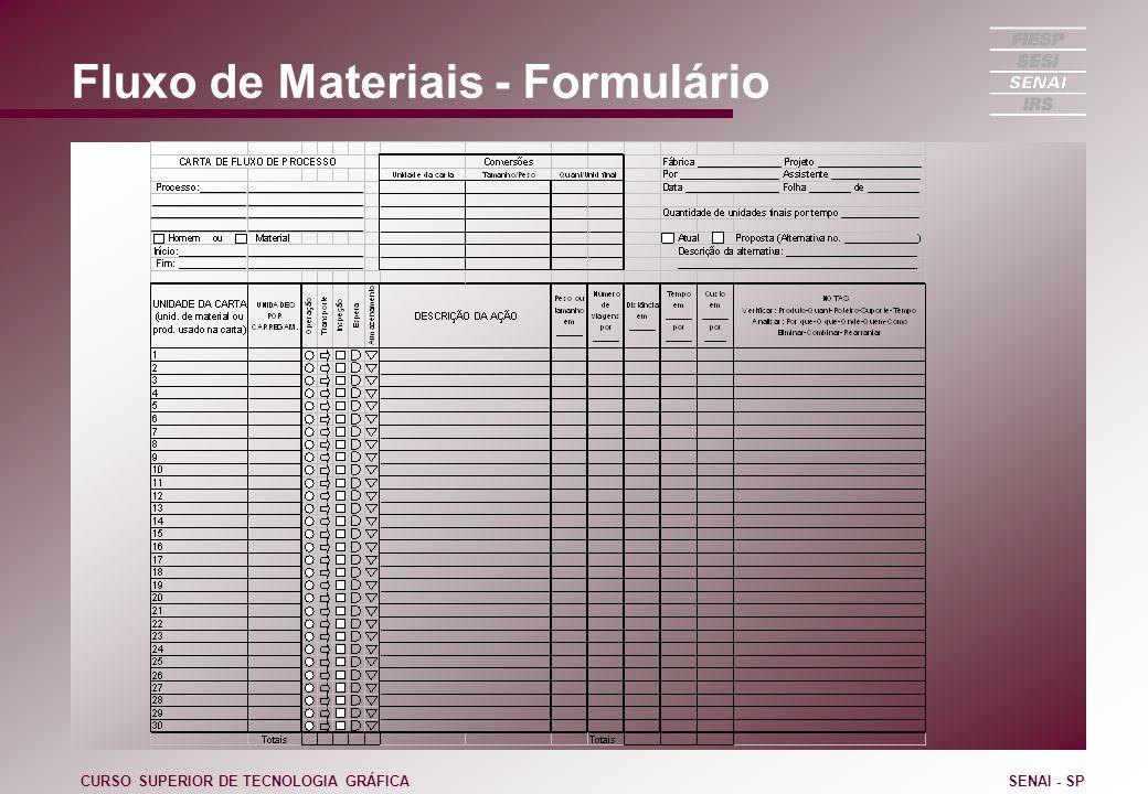 Fluxo de Materiais - Formulário CURSO SUPERIOR DE TECNOLOGIA GRÁFICASENAI - SP