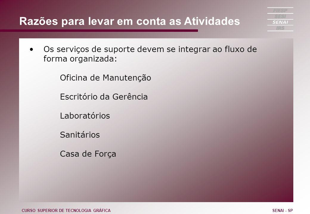 Razões para levar em conta as Atividades Os serviços de suporte devem se integrar ao fluxo de forma organizada: Oficina de Manutenção Escritório da Ge