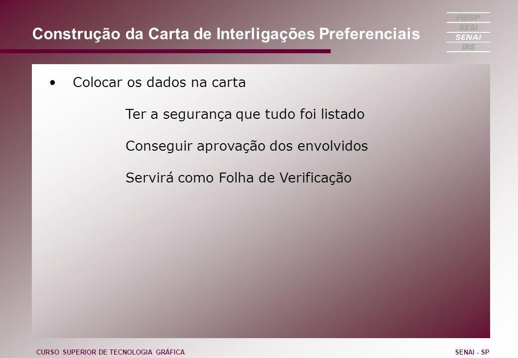 Construção da Carta de Interligações Preferenciais Colocar os dados na carta Ter a segurança que tudo foi listado Conseguir aprovação dos envolvidos S