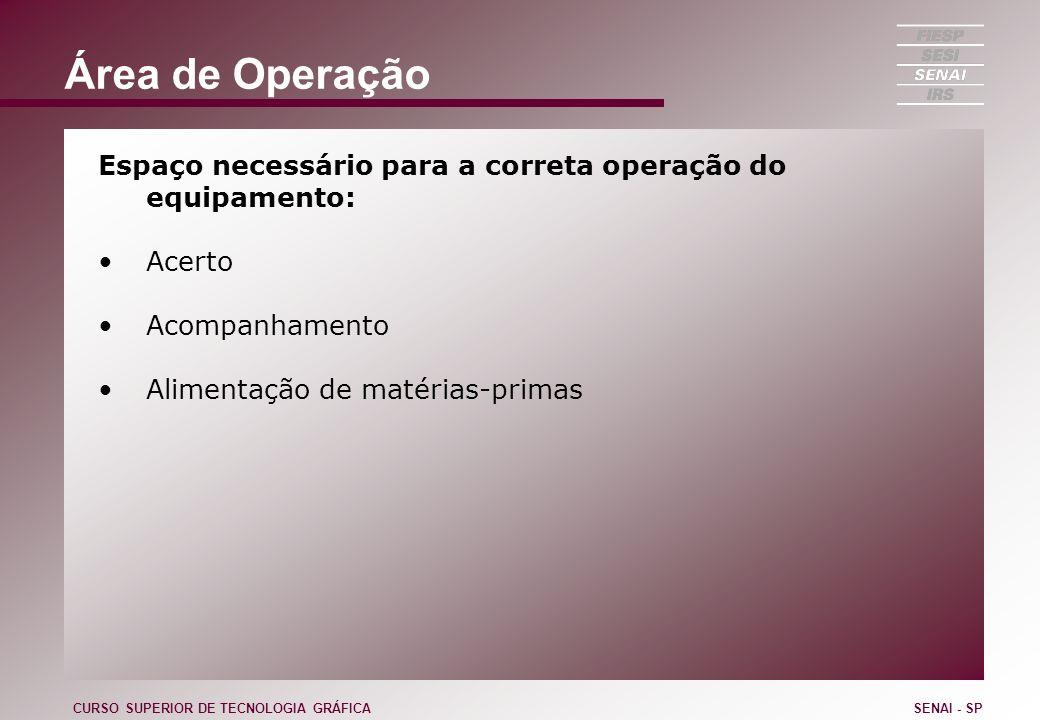 Área de Operação Espaço necessário para a correta operação do equipamento: Acerto Acompanhamento Alimentação de matérias-primas CURSO SUPERIOR DE TECN