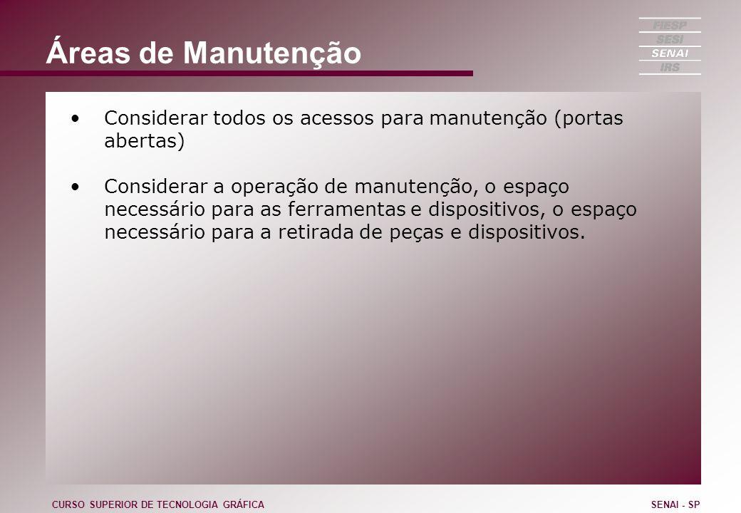 Áreas de Manutenção Considerar todos os acessos para manutenção (portas abertas) Considerar a operação de manutenção, o espaço necessário para as ferr