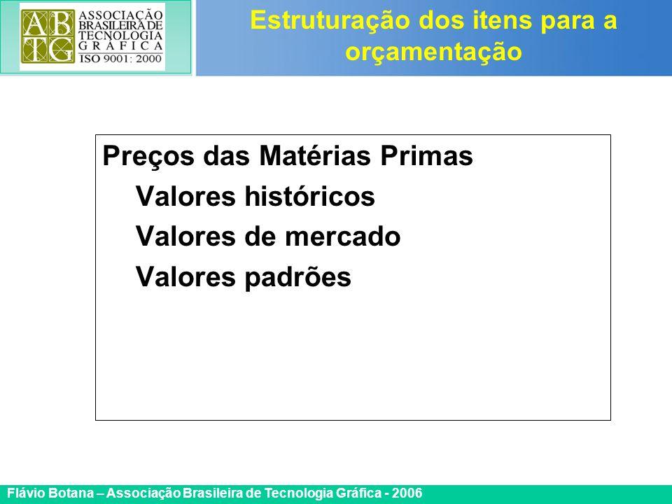 Certificada ISO 9002 Flávio Botana – Associação Brasileira de Tecnologia Gráfica - 2006 Preços das Matérias Primas Valores históricos Valores de merca