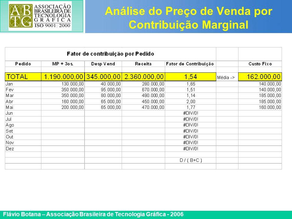 Certificada ISO 9002 Flávio Botana – Associação Brasileira de Tecnologia Gráfica - 2006 Análise do Preço de Venda por Contribuição Marginal