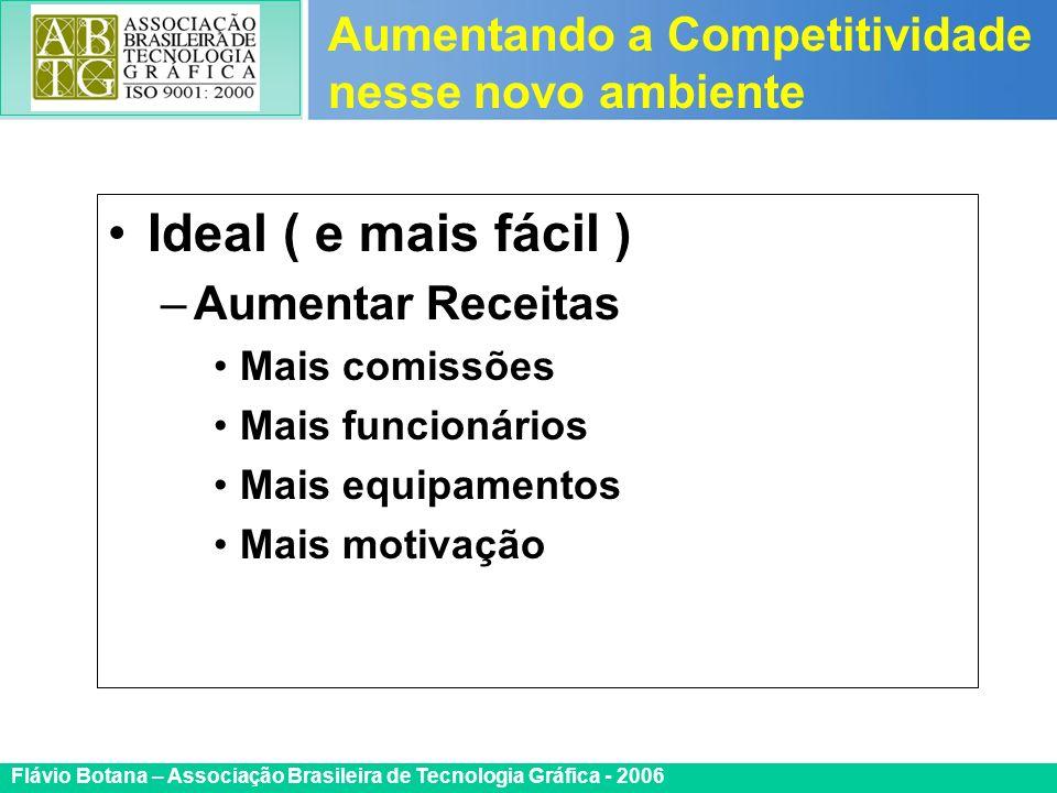 Certificada ISO 9002 Flávio Botana – Associação Brasileira de Tecnologia Gráfica - 2006 Ideal ( e mais fácil ) –Aumentar Receitas Mais comissões Mais