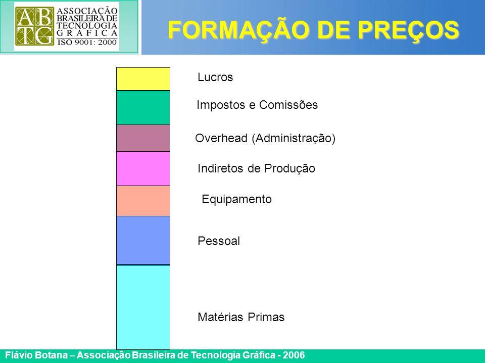 Certificada ISO 9002 Flávio Botana – Associação Brasileira de Tecnologia Gráfica - 2006 FORMAÇÃO DE PREÇOS Matérias Primas Pessoal Equipamento Indiret