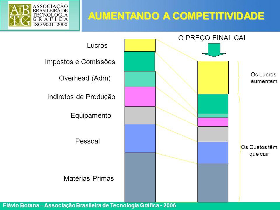 Certificada ISO 9002 Flávio Botana – Associação Brasileira de Tecnologia Gráfica - 2006 AUMENTANDO A COMPETITIVIDADE Matérias Primas Pessoal Equipamen