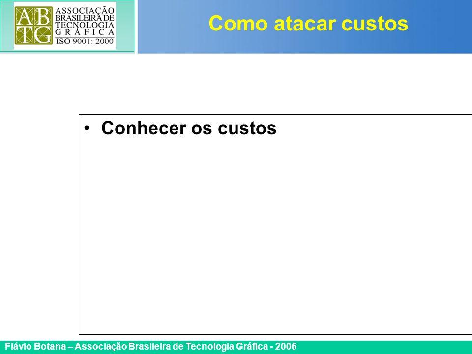 Certificada ISO 9002 Flávio Botana – Associação Brasileira de Tecnologia Gráfica - 2006 Conhecer os custos Como atacar custos