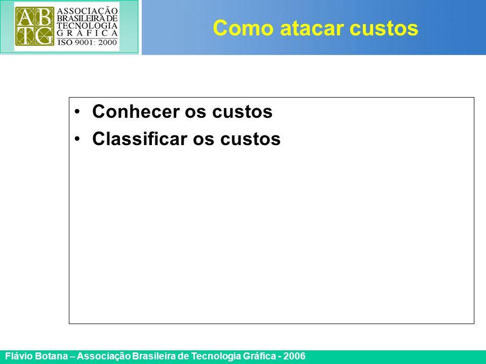 Certificada ISO 9002 Flávio Botana – Associação Brasileira de Tecnologia Gráfica - 2006 Conhecer os custos Classificar os custos Como atacar custos