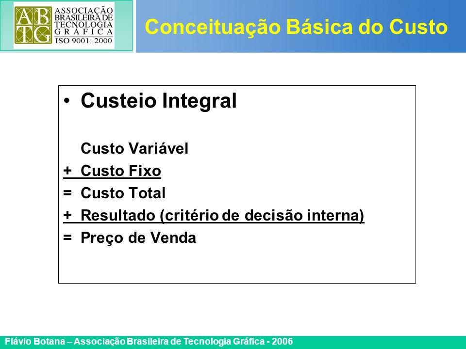 Certificada ISO 9002 Flávio Botana – Associação Brasileira de Tecnologia Gráfica - 2006 Custeio Integral Custo Variável +Custo Fixo =Custo Total +Resu
