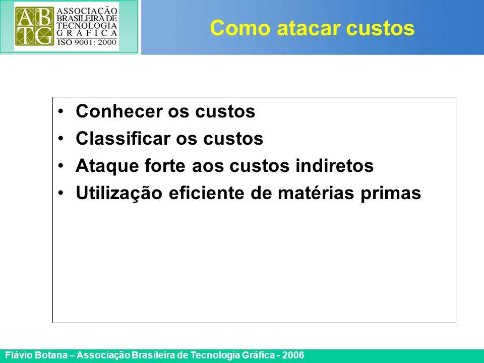 Certificada ISO 9002 Flávio Botana – Associação Brasileira de Tecnologia Gráfica - 2006 Conhecer os custos Classificar os custos Ataque forte aos cust
