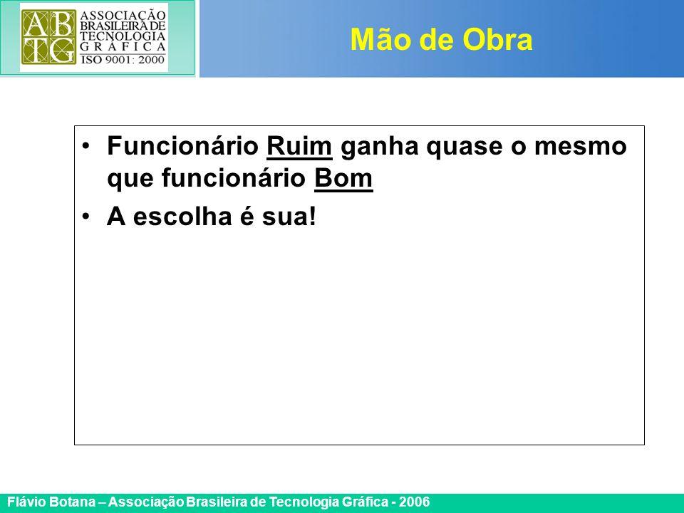 Certificada ISO 9002 Flávio Botana – Associação Brasileira de Tecnologia Gráfica - 2006 Funcionário Ruim ganha quase o mesmo que funcionário Bom A esc