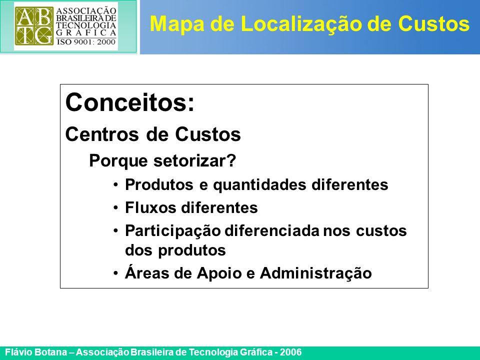 Certificada ISO 9002 Flávio Botana – Associação Brasileira de Tecnologia Gráfica - 2006 Conceitos: Centros de Custos Porque setorizar? Produtos e quan