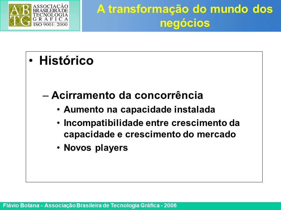 Certificada ISO 9002 Flávio Botana – Associação Brasileira de Tecnologia Gráfica - 2006 Histórico –Acirramento da concorrência Aumento na capacidade i