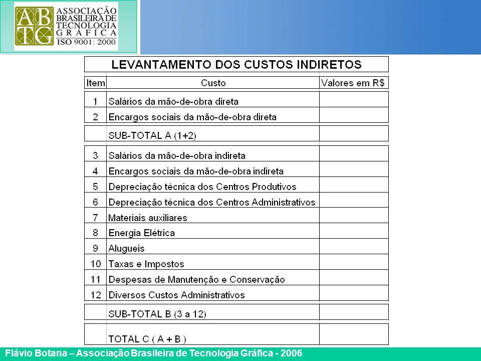 Certificada ISO 9002 Flávio Botana – Associação Brasileira de Tecnologia Gráfica - 2006