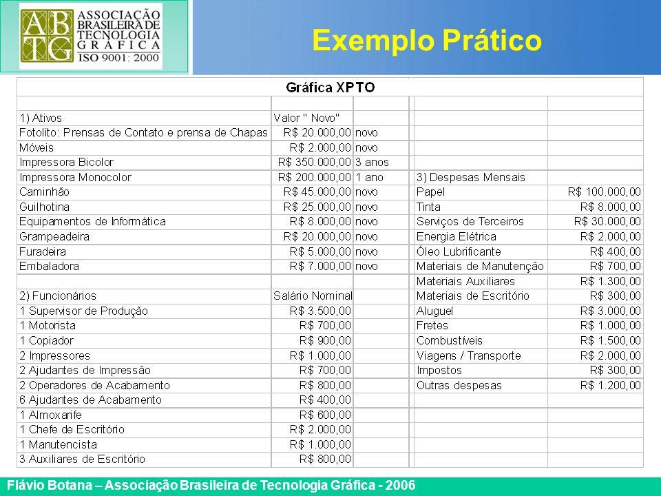 Certificada ISO 9002 Flávio Botana – Associação Brasileira de Tecnologia Gráfica - 2006 Exemplo Prático