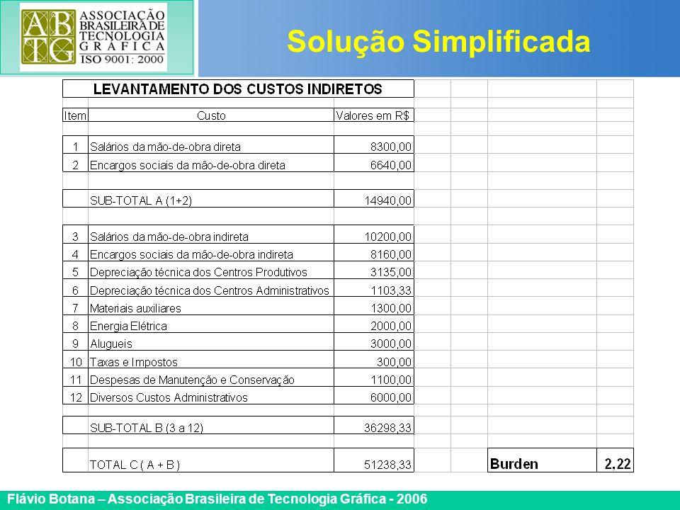 Certificada ISO 9002 Flávio Botana – Associação Brasileira de Tecnologia Gráfica - 2006 Solução Simplificada