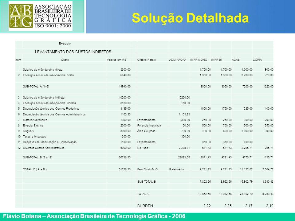 Certificada ISO 9002 Flávio Botana – Associação Brasileira de Tecnologia Gráfica - 2006 Solução Detalhada Exercício LEVANTAMENTO DOS CUSTOS INDIRETOS