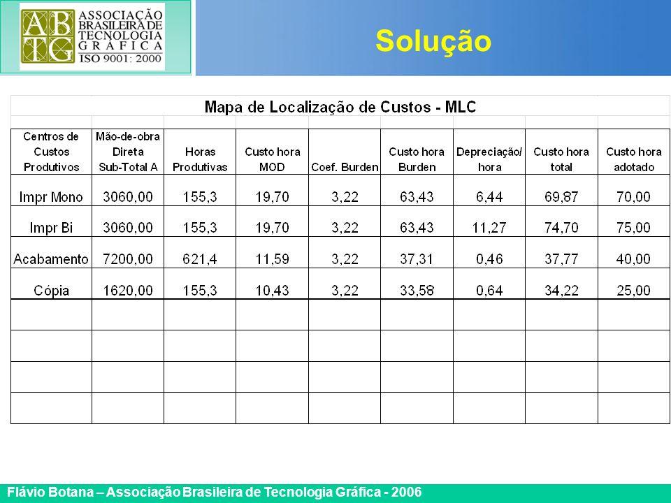 Certificada ISO 9002 Flávio Botana – Associação Brasileira de Tecnologia Gráfica - 2006 Solução
