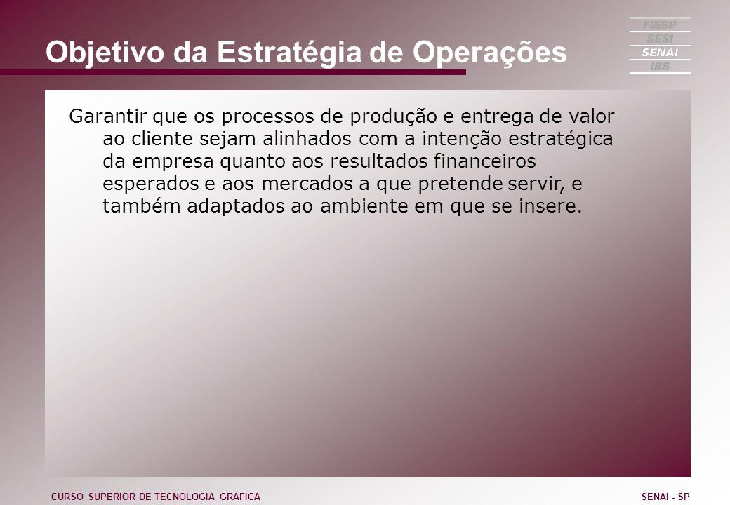 Objetivo da Estratégia de Operações Garantir que os processos de produção e entrega de valor ao cliente sejam alinhados com a intenção estratégica da