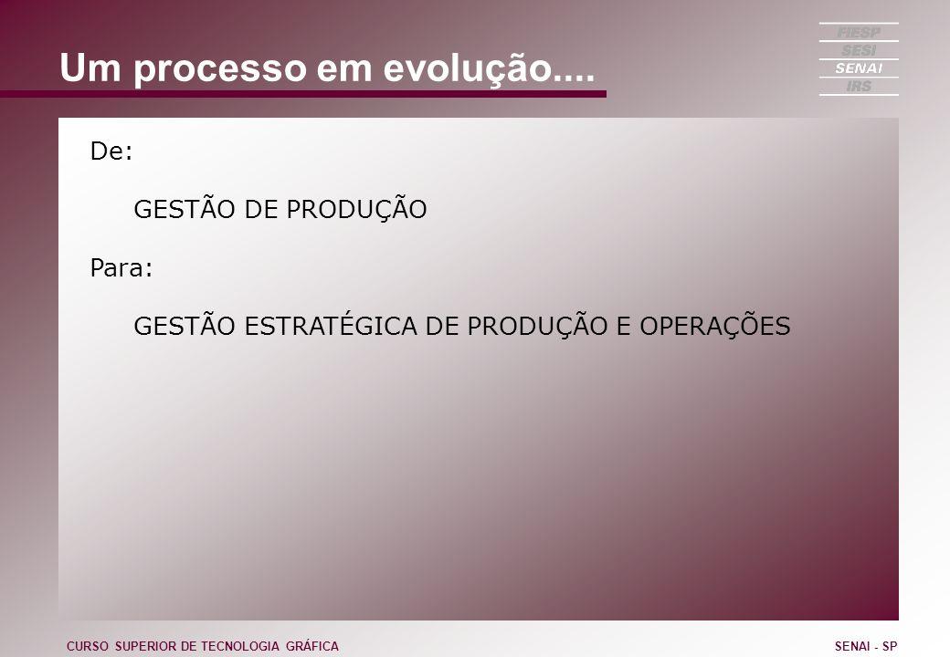 Um processo em evolução.... De: GESTÃO DE PRODUÇÃO Para: GESTÃO ESTRATÉGICA DE PRODUÇÃO E OPERAÇÕES CURSO SUPERIOR DE TECNOLOGIA GRÁFICASENAI - SP