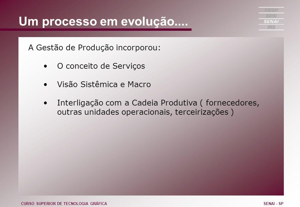 Um processo em evolução.... A Gestão de Produção incorporou: O conceito de Serviços Visão Sistêmica e Macro Interligação com a Cadeia Produtiva ( forn