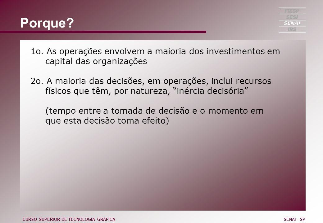 Porque? 1o. As operações envolvem a maioria dos investimentos em capital das organizações 2o. A maioria das decisões, em operações, inclui recursos fí