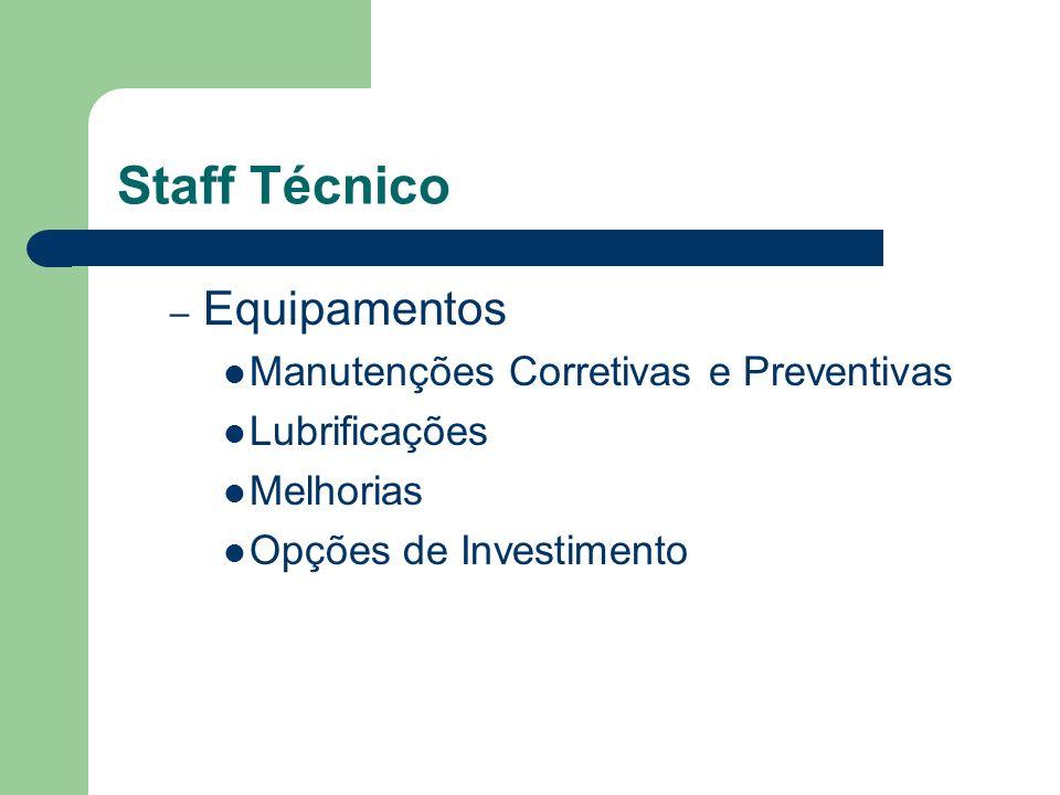 Staff Técnico – Equipamentos Manutenções Corretivas e Preventivas Lubrificações Melhorias Opções de Investimento