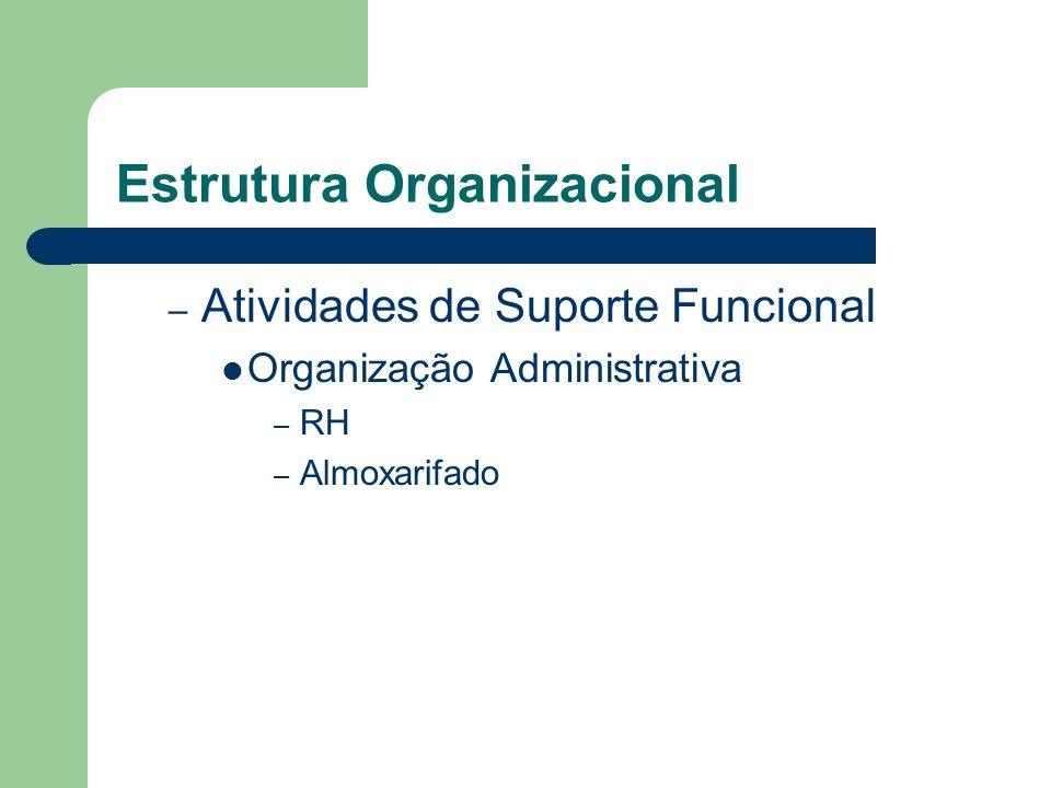 Estrutura Organizacional – Atividades de Suporte Funcional Organização Administrativa – RH – Almoxarifado