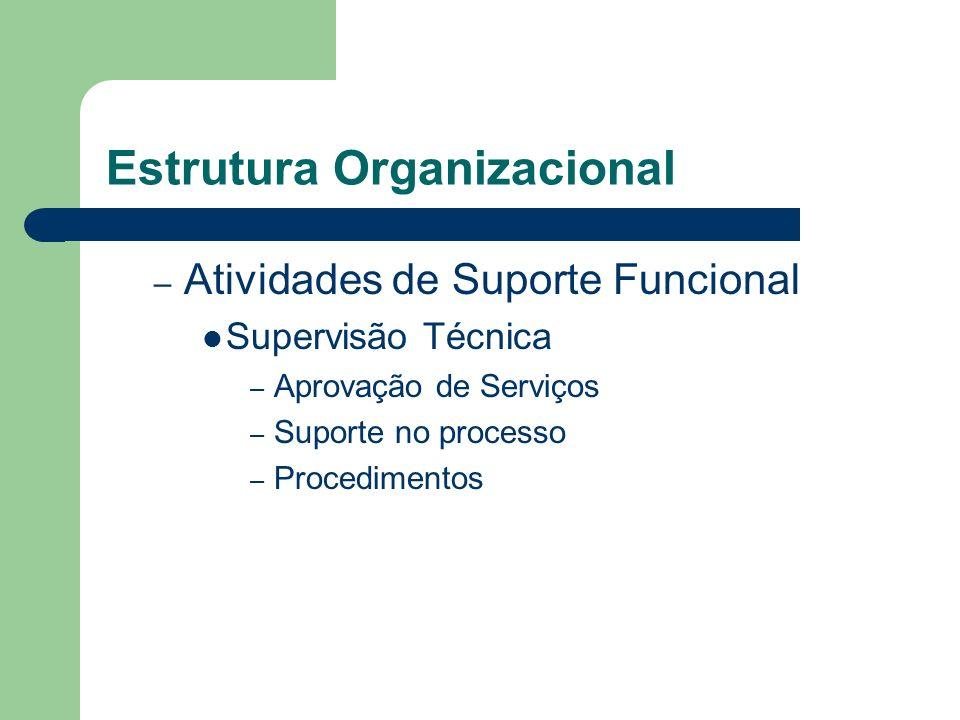 Estrutura Organizacional – Atividades de Suporte Funcional Supervisão Técnica – Aprovação de Serviços – Suporte no processo – Procedimentos